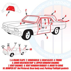 1961 COMPLETE WEATHERSTRIP KIT, 2 DOOR SEDAN, IMPALA