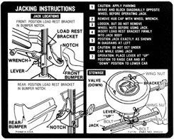 1971 JACKING INSTRUCTIONS, ALL