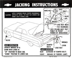 1964 JACKING INSTRUCTIONS, HARDTOP