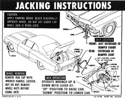 1965 JACKING INSTRUCTIONS, HARDTOP