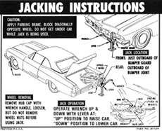 1965 JACKING INSTRUCTIONS, CONVERTIBLE